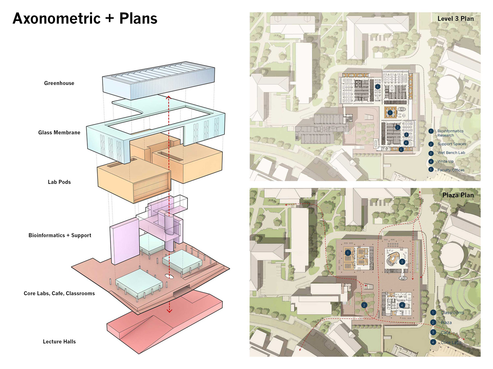 Genome Science Building Floor Plan